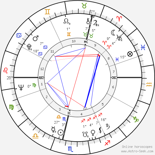 Gilles Vigneault birth chart, biography, wikipedia 2017, 2018