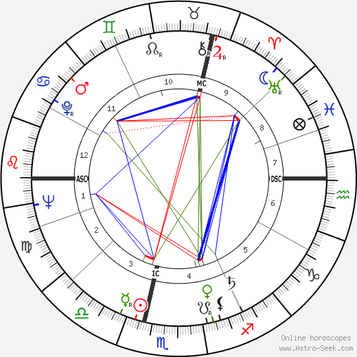 Gilles Vigneault astro natal birth chart, Gilles Vigneault horoscope, astrology