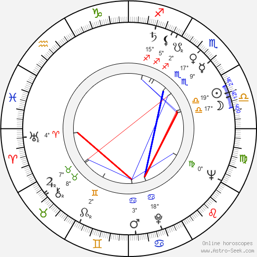 Giorgio Stegani birth chart, biography, wikipedia 2020, 2021