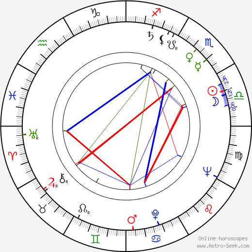 Giorgio Stegani birth chart, Giorgio Stegani astro natal horoscope, astrology