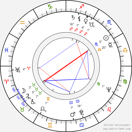 Jack Donner birth chart, biography, wikipedia 2020, 2021