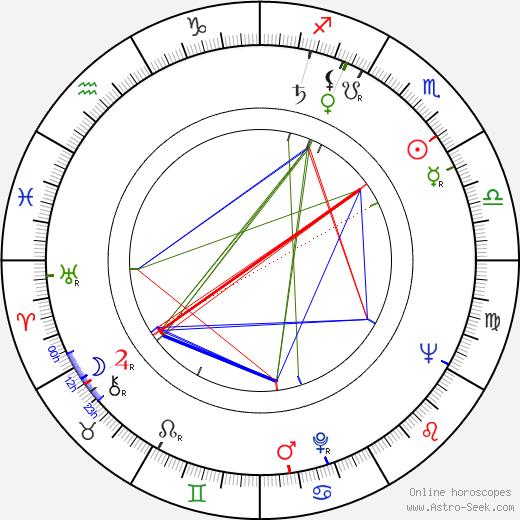 Jack Donner birth chart, Jack Donner astro natal horoscope, astrology
