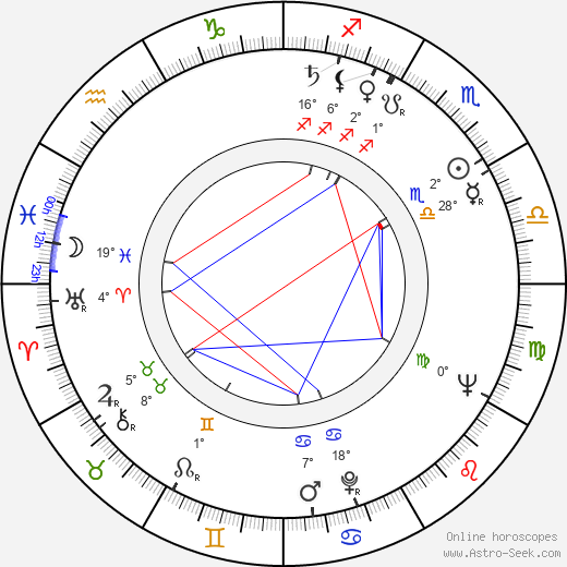 Jeanne Cooper birth chart, biography, wikipedia 2018, 2019