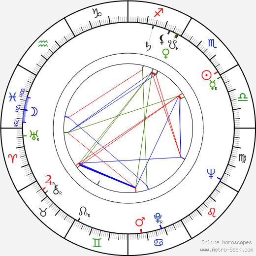 Jeanne Cooper astro natal birth chart, Jeanne Cooper horoscope, astrology