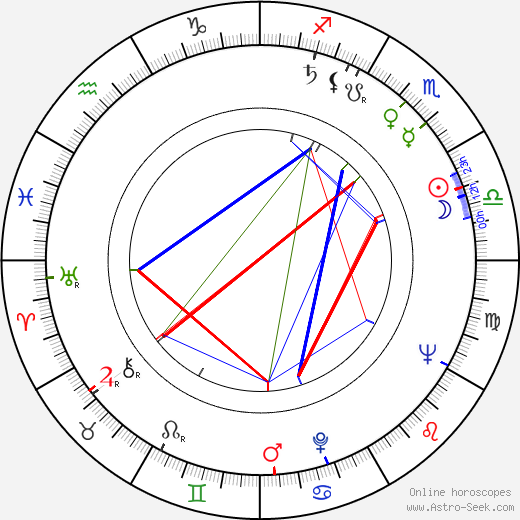 Jiří Valenta birth chart, Jiří Valenta astro natal horoscope, astrology