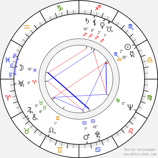 Marion Ross birth chart, biography, wikipedia 2019, 2020