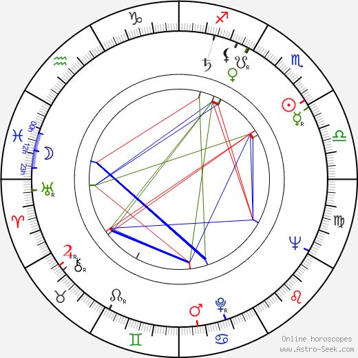 Marion Ross birth chart, Marion Ross astro natal horoscope, astrology