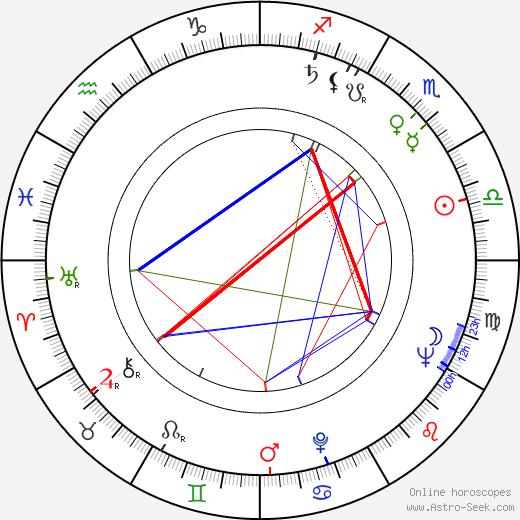 Susumu Hani tema natale, oroscopo, Susumu Hani oroscopi gratuiti, astrologia