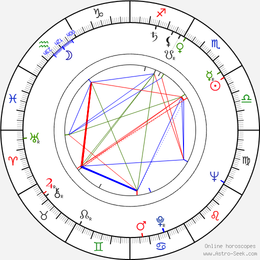 Theodore H. Black birth chart, Theodore H. Black astro natal horoscope, astrology