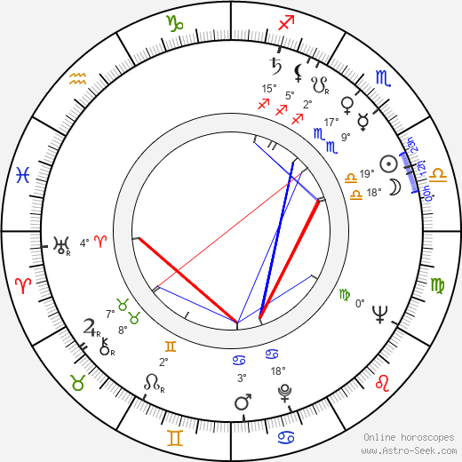 Vasek Simek birth chart, biography, wikipedia 2018, 2019