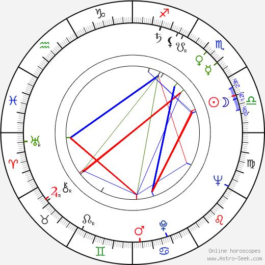 Vasek Simek birth chart, Vasek Simek astro natal horoscope, astrology