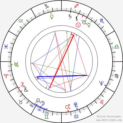 Alekos Alexandrakis tema natale, oroscopo, Alekos Alexandrakis oroscopi gratuiti, astrologia