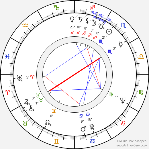 Clifford A. Pellow birth chart, biography, wikipedia 2019, 2020