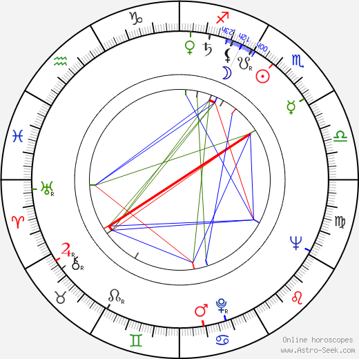 Clifford A. Pellow birth chart, Clifford A. Pellow astro natal horoscope, astrology