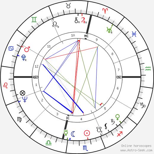 Эннио Морриконе Ennio Morricone день рождения гороскоп, Ennio Morricone Натальная карта онлайн