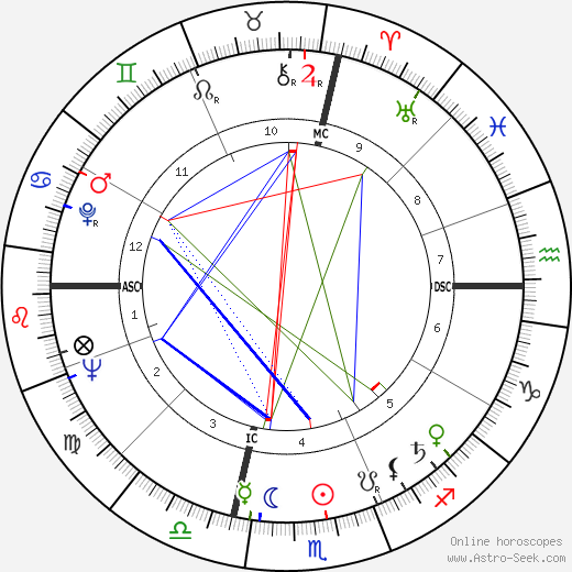 Ennio Morricone astro natal birth chart, Ennio Morricone horoscope, astrology