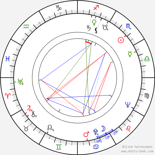 Gerhard Rachold astro natal birth chart, Gerhard Rachold horoscope, astrology