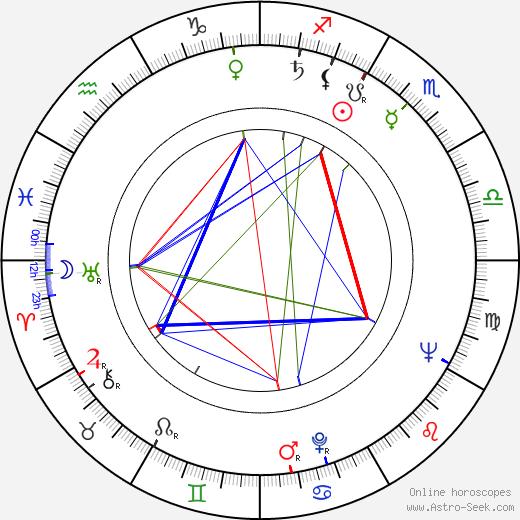 Leo Fong tema natale, oroscopo, Leo Fong oroscopi gratuiti, astrologia