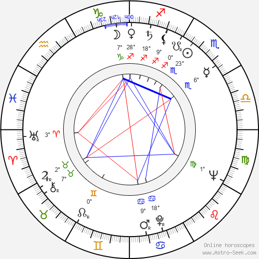 Matti Brandt birth chart, biography, wikipedia 2018, 2019