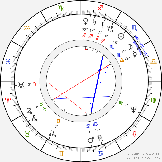 Norma Crane birth chart, biography, wikipedia 2019, 2020