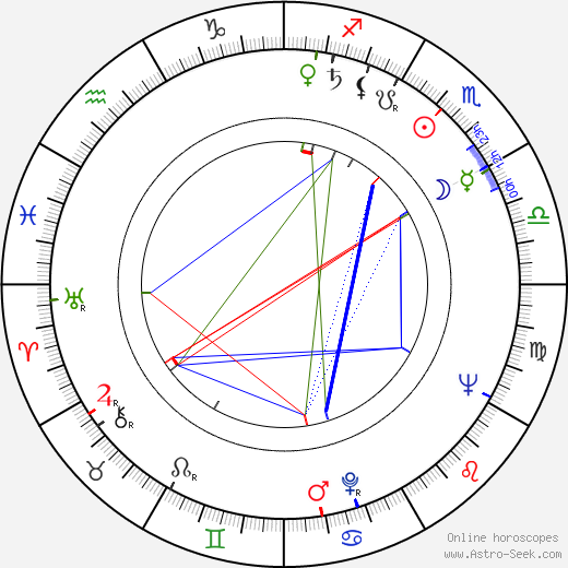 Norma Crane astro natal birth chart, Norma Crane horoscope, astrology