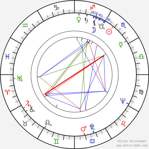 Ralph Foody astro natal birth chart, Ralph Foody horoscope, astrology