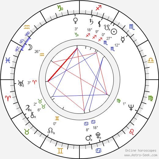 Rex Reason birth chart, biography, wikipedia 2020, 2021