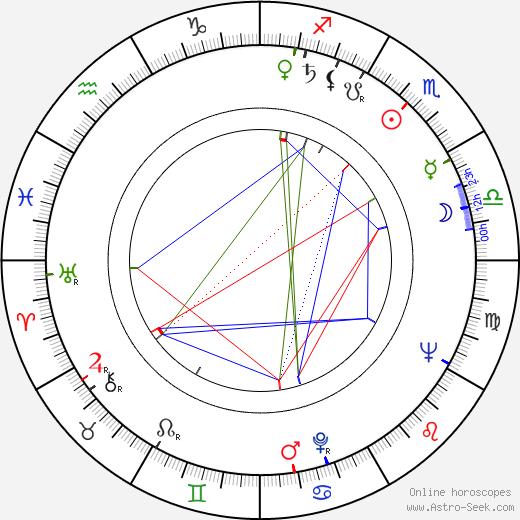 Tomáš Fantl tema natale, oroscopo, Tomáš Fantl oroscopi gratuiti, astrologia