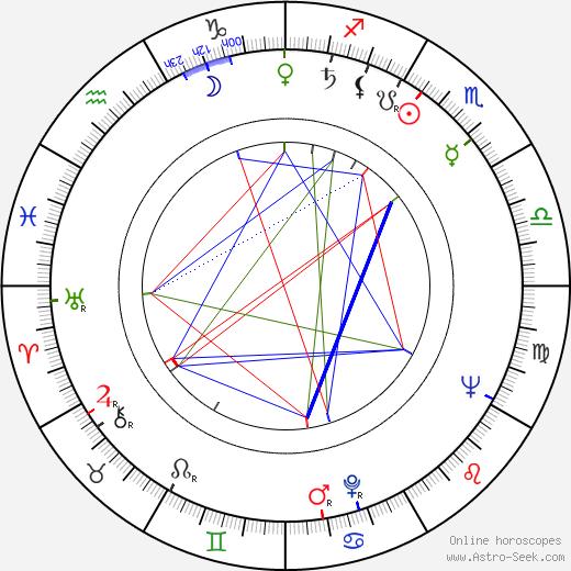 Zvonko Lepetic день рождения гороскоп, Zvonko Lepetic Натальная карта онлайн