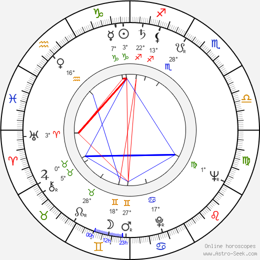 Dick Miller birth chart, biography, wikipedia 2019, 2020