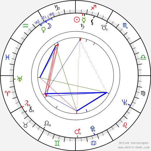 Friedensreich Hundertwasser astro natal birth chart, Friedensreich Hundertwasser horoscope, astrology