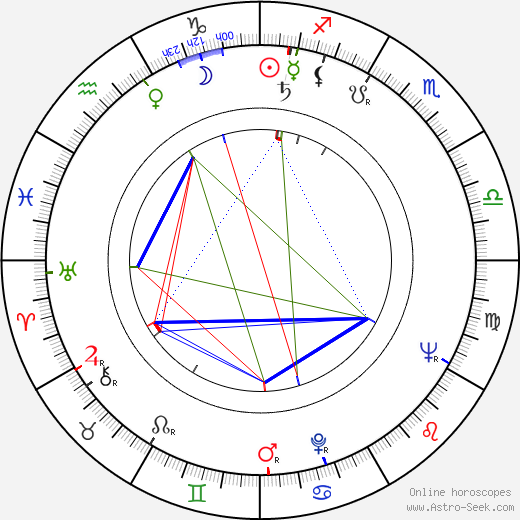 Nikolai Serebryakov tema natale, oroscopo, Nikolai Serebryakov oroscopi gratuiti, astrologia