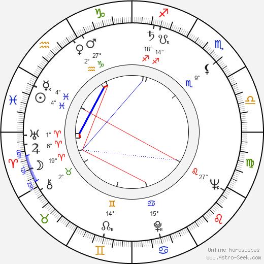 Al Lettieri birth chart, biography, wikipedia 2019, 2020
