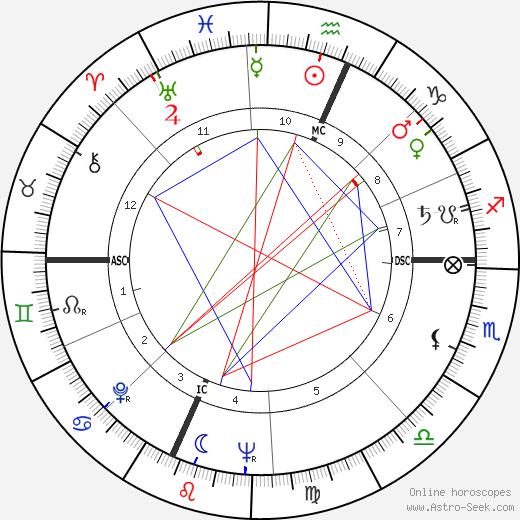Andrew Greeley день рождения гороскоп, Andrew Greeley Натальная карта онлайн