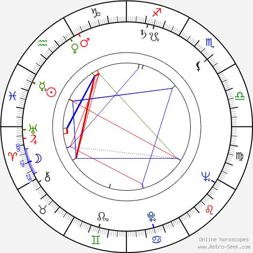 Barbara Lawrence astro natal birth chart, Barbara Lawrence horoscope, astrology