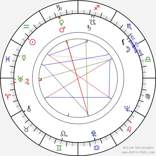 Conrad Janis astro natal birth chart, Conrad Janis horoscope, astrology