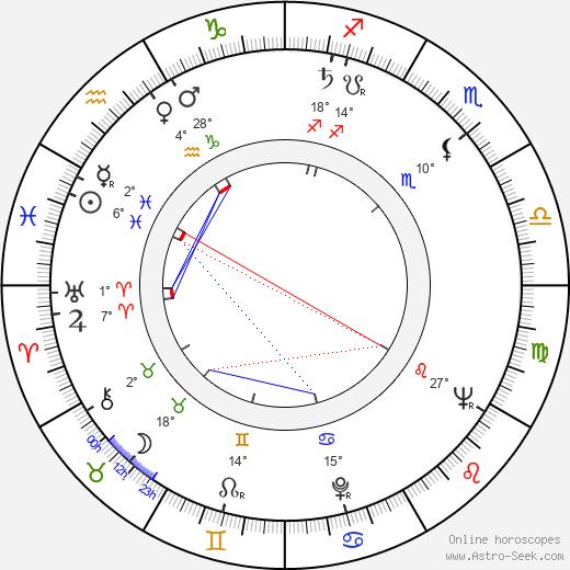 Fats Domino birth chart, biography, wikipedia 2020, 2021