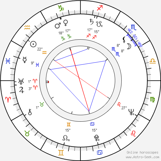 Fred Düren birth chart, biography, wikipedia 2018, 2019