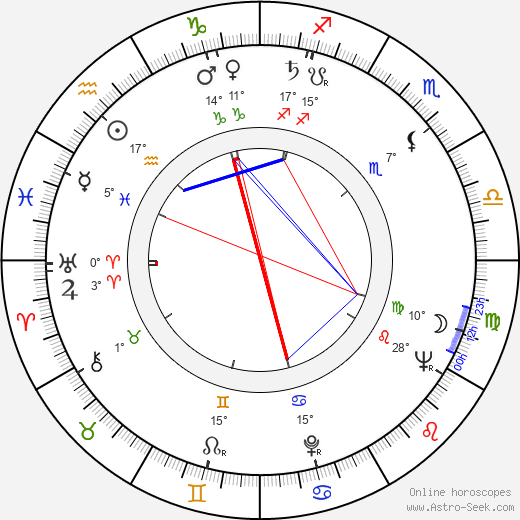 Leonard Jackson birth chart, biography, wikipedia 2019, 2020