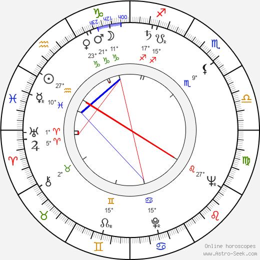 Marta Romero birth chart, biography, wikipedia 2019, 2020