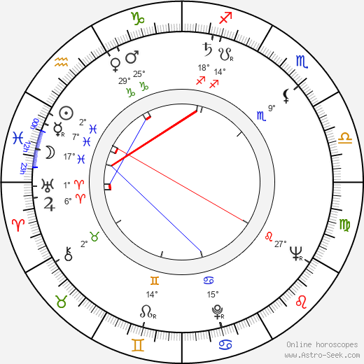 Paul Dooley birth chart, biography, wikipedia 2018, 2019