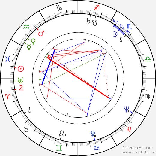 Albert Salmi astro natal birth chart, Albert Salmi horoscope, astrology