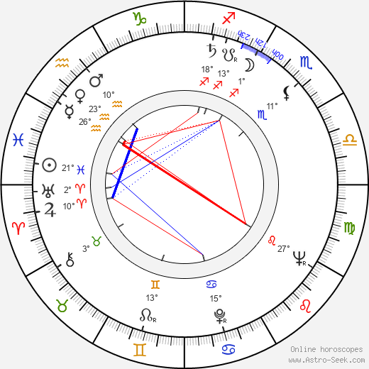 Edward Albee birth chart, biography, wikipedia 2019, 2020