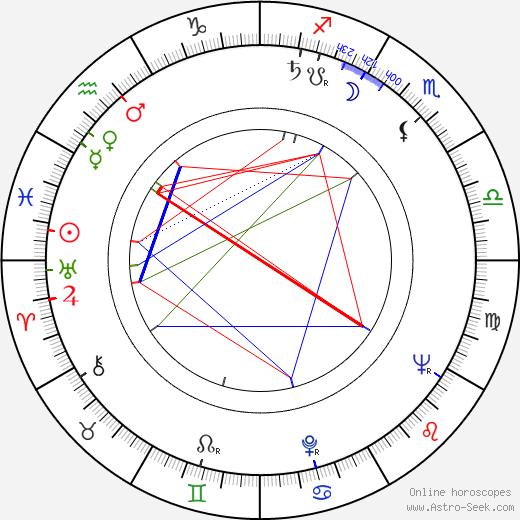 Emerson Kampen день рождения гороскоп, Emerson Kampen Натальная карта онлайн