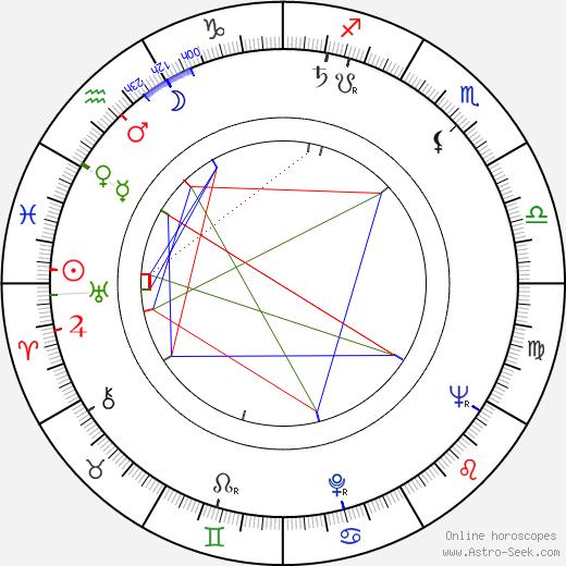 Eunice Gayson tema natale, oroscopo, Eunice Gayson oroscopi gratuiti, astrologia