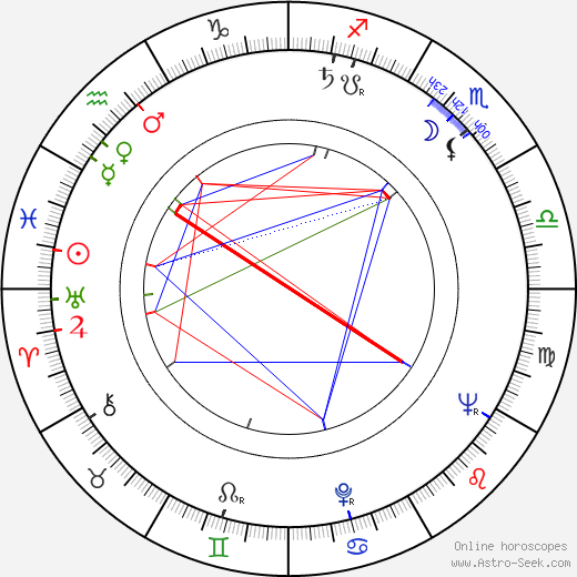 Frederick Stafford tema natale, oroscopo, Frederick Stafford oroscopi gratuiti, astrologia