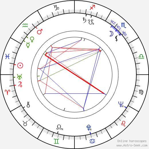 Frederick Stafford astro natal birth chart, Frederick Stafford horoscope, astrology
