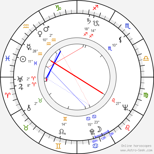 Gert Gütschow birth chart, biography, wikipedia 2019, 2020