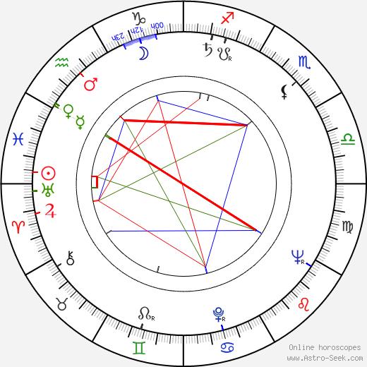Jacques Seiler tema natale, oroscopo, Jacques Seiler oroscopi gratuiti, astrologia