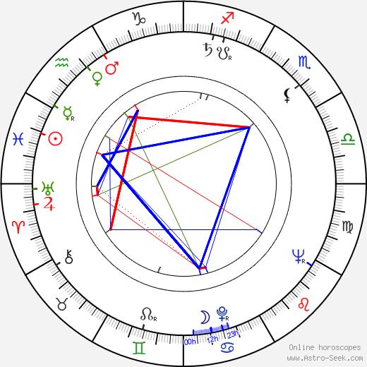 Liliane Maigné birth chart, Liliane Maigné astro natal horoscope, astrology